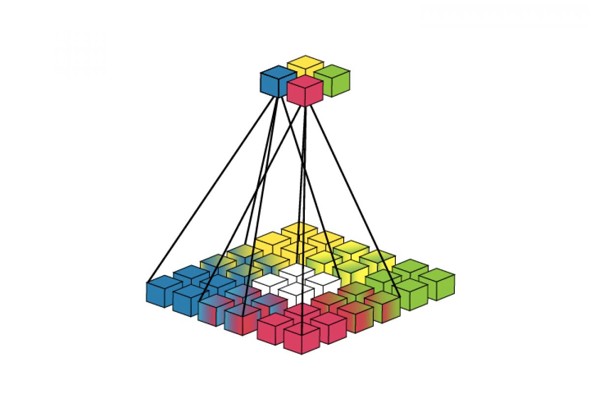 pyramid linking